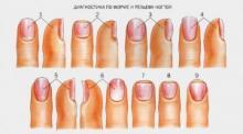 диагностика по ногтям в хиромантии